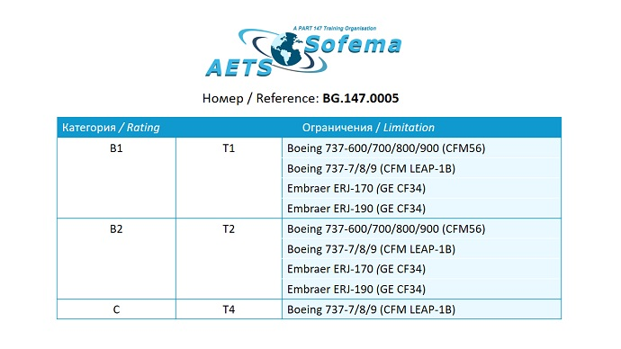 EASA Part 147 Approval