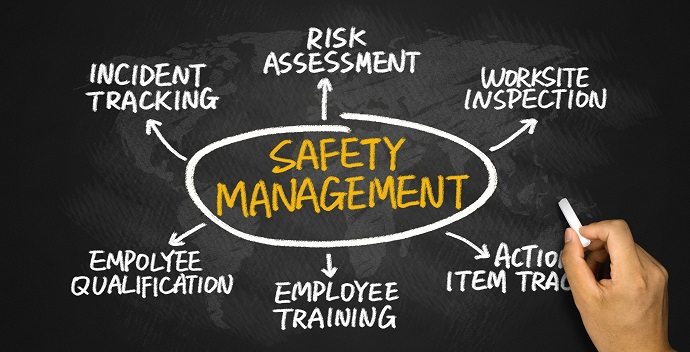 Considerations Related to the Implementation of Safety Management Systems (SMS) within an EASA Part 145 Organisation